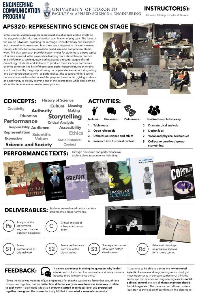 Poster_ASEE_APS320 - Engineering Communication Program