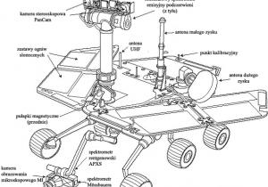 677px-Mars_Exploration_Rover-diagram_PL